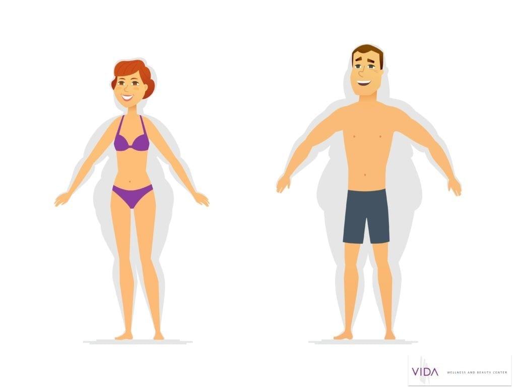vida bariatrics weight loss journey